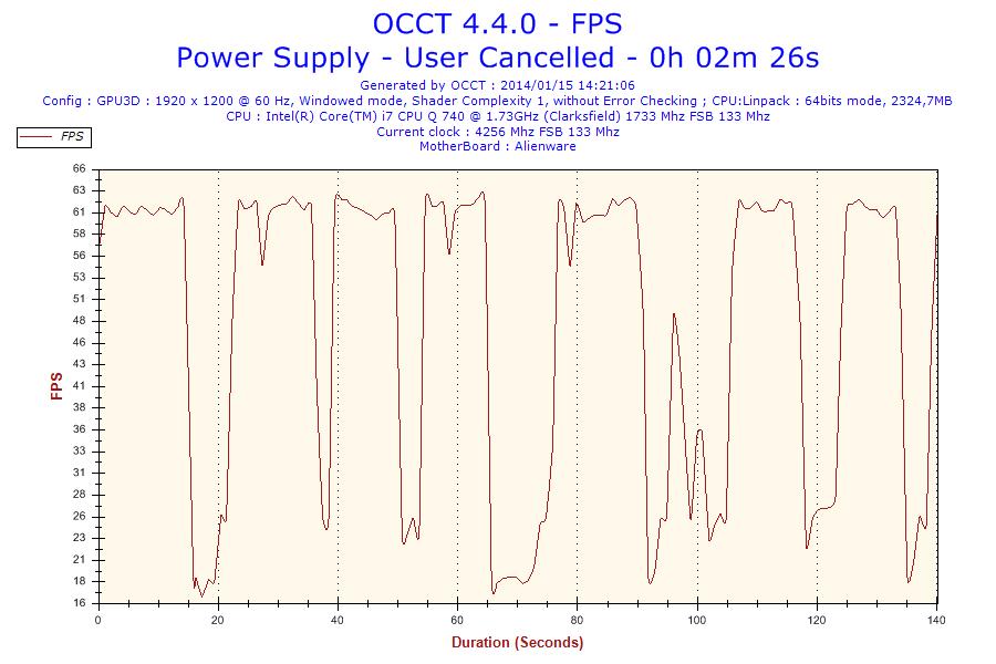 2014-01-15-14h21-FPS-FPS.png